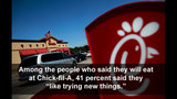 POLL RESULTS: Chick-fil-A - (2/8)
