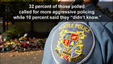 POLL RESULTS: Aggressive Policing vs Social Services - (3/5)