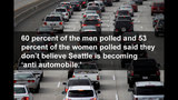 POLL RESULTS: 'Anti automobile' and… - (5/7)
