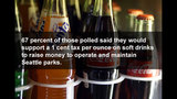 POLL RESULTS: Taxing soft drinks - (4/6)