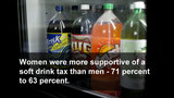 POLL RESULTS: Taxing soft drinks - (1/6)