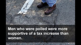 POLL RESULTS: Taxing to support repairing… - (2/6)