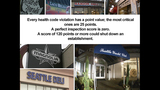 PHOTOS: Top 10 worst health inspection scores… - (15/16)