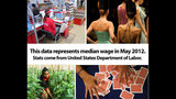 PHOTOS: What U.S. jobs are the lowest paying? - (22/22)