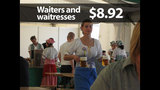 PHOTOS: What U.S. jobs are the lowest paying? - (16/22)