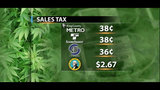 PHOTOS: Tax breakdown for pot sales in Wash. - (4/5)