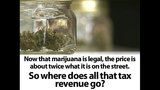 PHOTOS: Tax breakdown for pot sales in Wash. - (1/5)