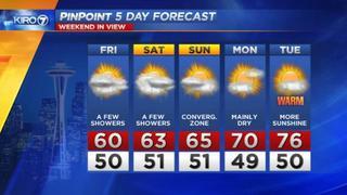 KIRO7 Pinpoint Friday Forecast