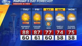 KIRO7 Pinpoint Thursday Forecast