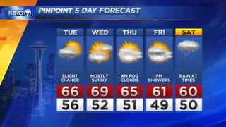 KIRO 7 Pinpoint Tuesday Forecast