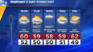 KIRO 7 Pinpoint Monday Forecast