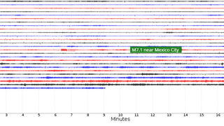 7.1M earthquake in Mexico detected at Olympic Mountains