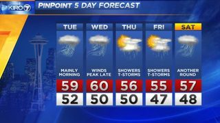 KIRO 7 Pinpoint Tuesday Forecast