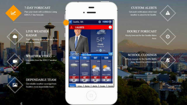 Download The Kiro 7 Weather App Today Kiro Tv