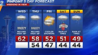KIRO 7 Pinpoint Wednesday Forecast