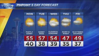 KIRO 7 Pinpoint Weather video for Sunday March 18 2018