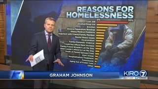 VIDEO: Going in-depth on why people say they are homeless