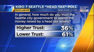 Seattle ballot issues face trust deficit