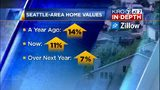 VIDEO: Seattle real estate market showing signs of cooling down
