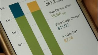 State preparing report on road usage charge after a yearlong test